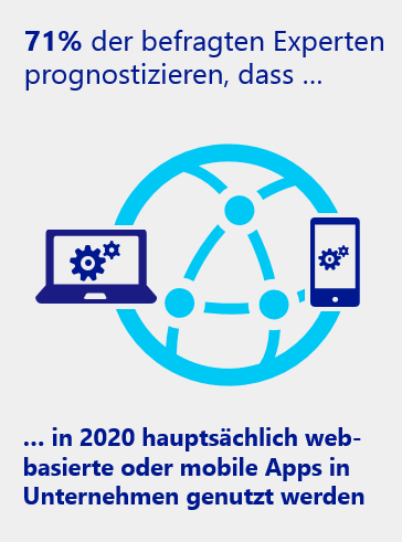 Cloud computing informationen